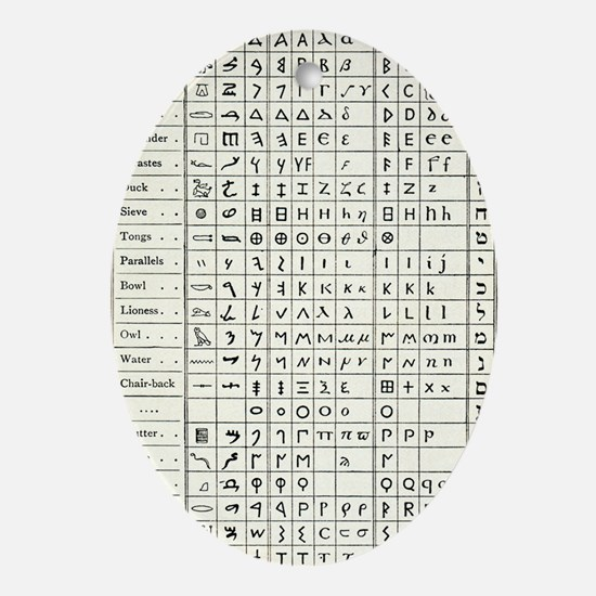 Table comparing ancient scripts Oval Ornament