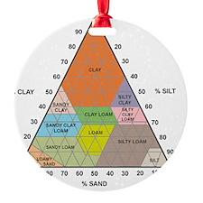 Soil triangle diagram Ornament