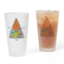 Soil triangle diagram Drinking Glass
