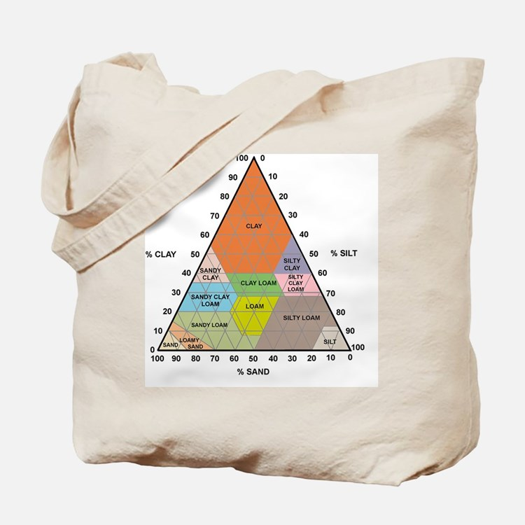 Soil bags totes personalized soil reusable bags for Bags of topsoil