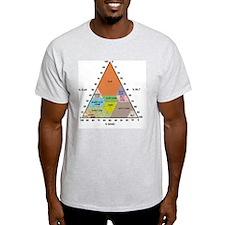 Soil triangle diagram T-Shirt