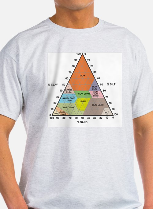 Soil triangle diagram T-Shirt