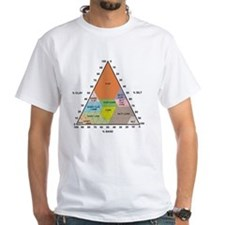 Soil triangle diagram Shirt