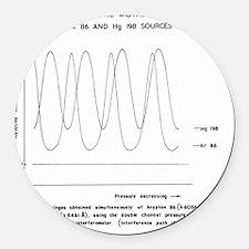 Interferometer readings Round Car Magnet