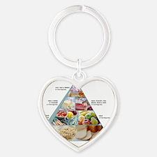 Food pyramid Heart Keychain