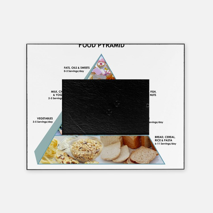 Food pyramid Picture Frame