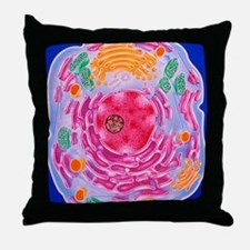 Cell structure Throw Pillow