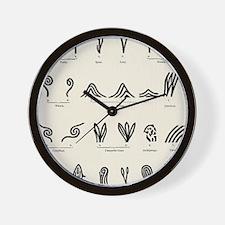 Features of fingerprints Wall Clock