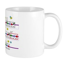 Genetic circuit diagram Mug
