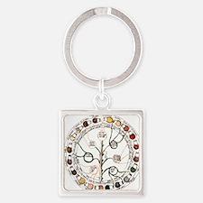 Medieval urine wheel Square Keychain