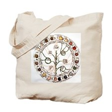 Medieval urine wheel Tote Bag