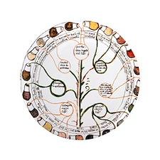 """Medieval urine wheel 3.5"""" Button"""