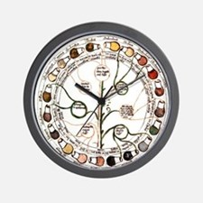Medieval urine wheel Wall Clock