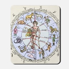 Medical zodiac, 15th century diagram Mousepad