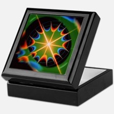Magnetic field of superconducting mag Keepsake Box