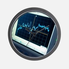Oscilloscope trace Wall Clock