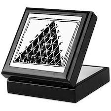 Petrus Apianus's Pascal's Triangle, 1 Keepsake Box
