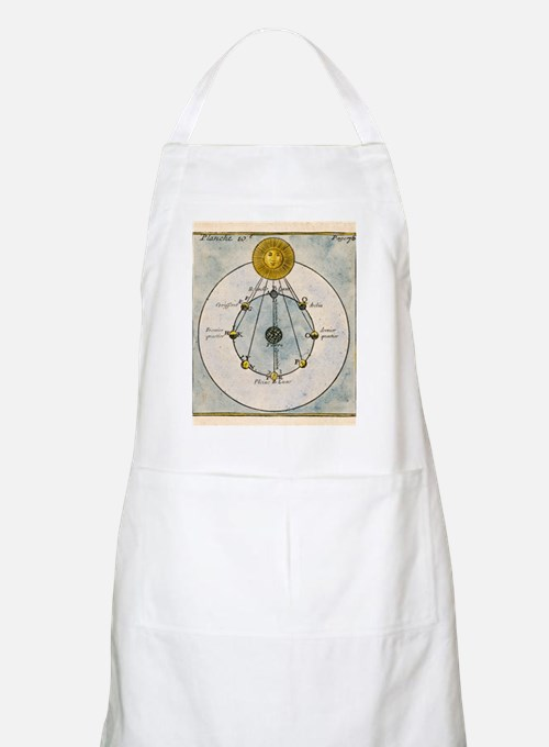 Phases of the Moon, 1790 Apron