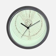 Ptolemaic world system Wall Clock