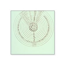 """Ptolemaic world system Square Sticker 3"""" x 3"""""""