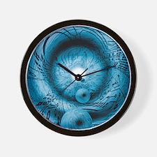Quantum computing Wall Clock