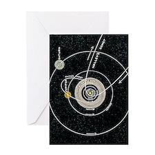 Solar system, 1893 Greeting Card