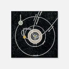 "Solar system, 1893 Square Sticker 3"" x 3"""