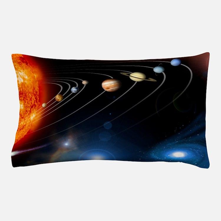 solar system bedding solar system duvet covers pillow. Black Bedroom Furniture Sets. Home Design Ideas
