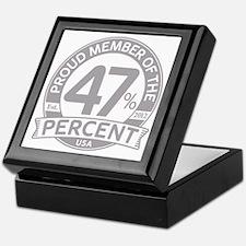 Member 47 Percent Keepsake Box