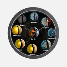 Planets' internal structures Wall Clock