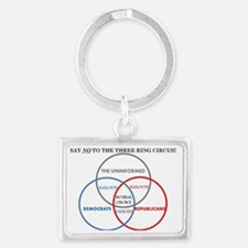 SAY NO TO THE THREE RING CIRCUS Landscape Keychain