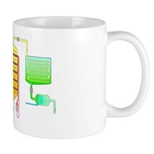 Sulphuric acid production Mug