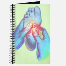 Computer artwork of reflexologist massagin Journal