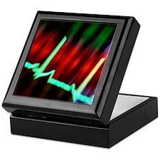 ECG Keepsake Box