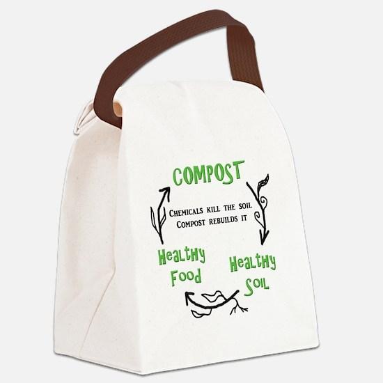 Compost rebuilds the soil Canvas Lunch Bag