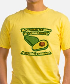 How many atoms in a guacamole? Avocado's number. Y