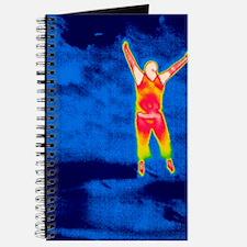 Man jumping, thermogram Journal
