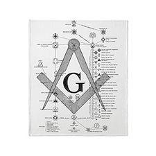 Masonic Bodies Throw Blanket