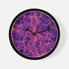 Dark matter distribution Wall Clock