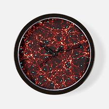 Dark matter map Wall Clock
