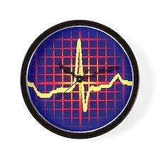 ECG trace Wall Clock