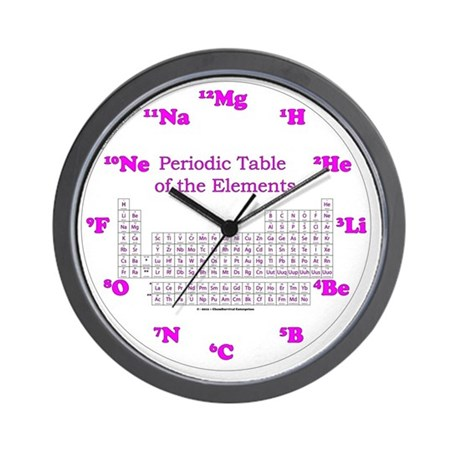 Large Periodic Table Clock Pink Wall Clock