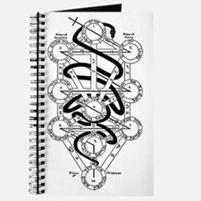 Serpent of Wisdom Journal