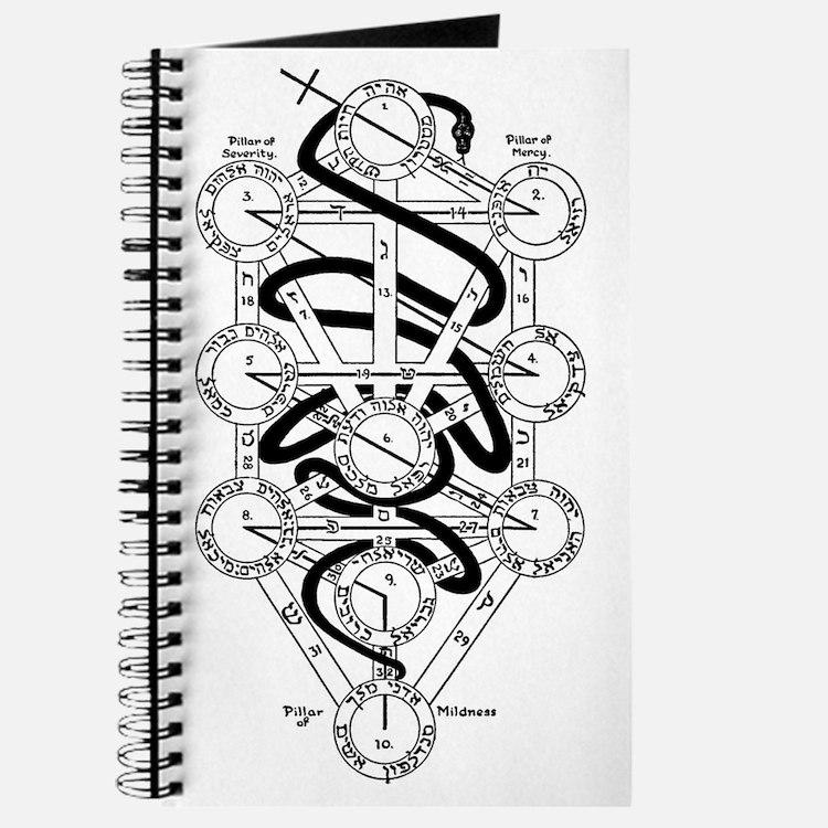Serpent of Wisdom Journal