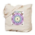 North Celtic Wheel Tote Bag