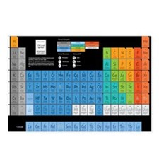 Math Table Postcards (Package of 8)