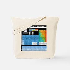 Math Table Tote Bag