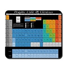 Math Table Mousepad