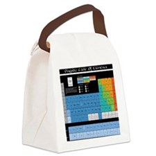 Math Table Canvas Lunch Bag