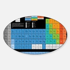 Math Table Sticker (Oval)